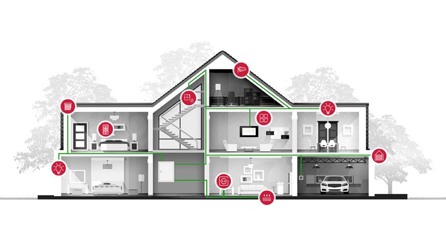 Kann man ein Gebäude zum Smart Home mit KNX nachrüsten?
