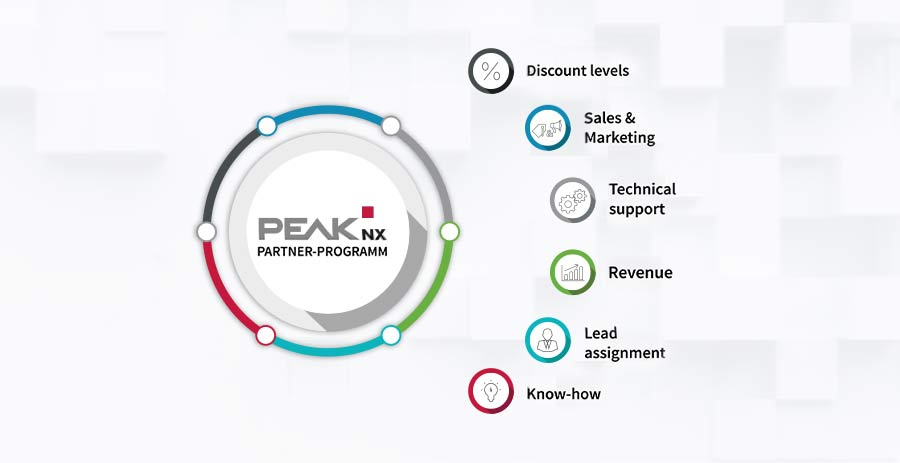 PEAKnx builds partner program for resellers and customers